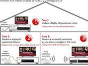 #TIMSkyTv, ecco l'offerta commerciale nuovi clienti Telecom Italia