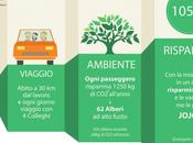 22/04/2015 Nella Giornata della Terra COLLEGHIamoci carpooling aziendale amico dell'ambiente spostamenti casa-lavoro green sostenibili