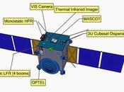 finalità della missione AIM- deviazione degli asteroidi