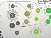 Greenpeace sottolinea iniziative Apple