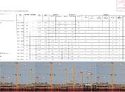 Delibera degli ambiti riserva: ecco elenchi delle proposte selezionate durante Giunta Alemanno