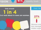Giornalismo, lavoro donne