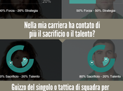 veloce, lento, forte, scattante… Castrogiovanni Canale tutti un'infografica.