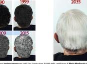 CADZINE svela quanti capelli bianchi avremo 2035