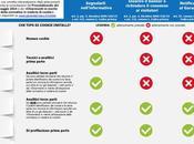 Legge Cookie: un'infografica mostra funzionamento