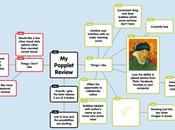 Popplet: creare mappe mentali online solo...