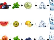 Acqua Aromatizzata (fruit-infused water)