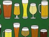 1001 birre provare nella vita (libro)