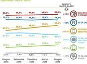 Audience News Online Italia