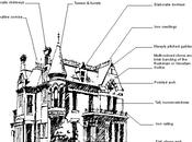 Stili architettonici delle case vittoriane