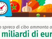 Giornata mondiale dell'alimentazione: come sprecare cibo