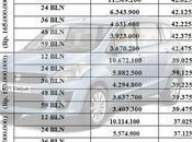 Daftar Harga Kredit Motor Vario Images