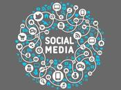 Social Media: accrescere l'Engagement Contenuto