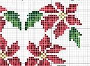 Schemi punto croce facili veloci Natale