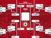 Pronostici Coppa Italia Alessandria Milan Juventus Inter