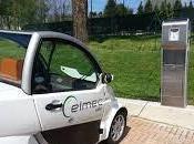 2015 super mobilità elettrica