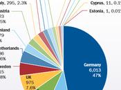 15/03/2016 Energia eolica: grande crescita registrata 2015