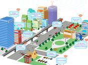 Smart city cosa significa? seminario tecnico maggio enaip trentino villazzano