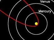 Bagliori eccentrico pianeti