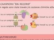 quantità fitofarmaci diserbanti venduta grossisti della Provincia Lecce fosse consegnata nella intera Regione Puglia nell'intero Paese Italia?