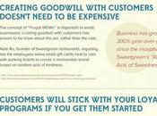 cose tuoi consumatori vorrebbero sapessi loro