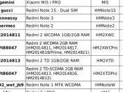 [Guida] Unbrick tutti dispositivi Xiaomi MiFlash Tool