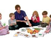 Giochi Montessori insegnare inglese