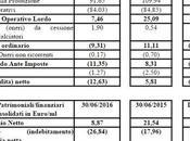 Lazio, bilancio 2016 vede rosso (flash dati)