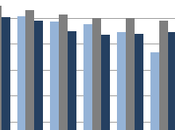 ISTAT: lettura Italia 2015