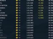 Qualifiche Giappone: prima fila come sempre Mercedes