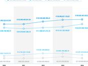 cifre mondiali dell'aiuto pubblico allo sviluppo