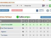 Giovaniss./c,s.paolo vittoria riscatto goleada ,7-1 ampurias