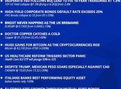 """Brexit sarà vero Brexit... Trump Banche Italiane +100% (che quasi """"ground zero"""" granchè...)"""