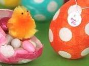 Pronte Pasqua???