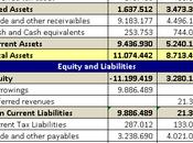 MUTV: Bilancio 2016 perdita, l'investimento corretto