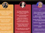 #PZSQ goes Sanremo 2017: FINALE