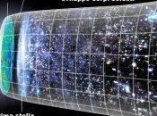 firma delle onde gravitazionali primordiali