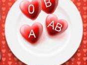 Diete gruppi sanguigni, seducente teoria facilmente abbagliare