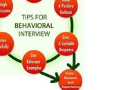 Behavioral interview questions executives
