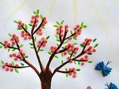 Creazioni pasta: quadretto Pasqua