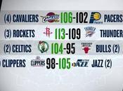 Playoff 23/04/2017: Cavs turno, Celtics Jazz pareggiano, Rockets