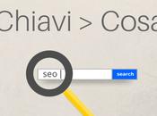 Cosa sono Parole Chiave? Cos'è Keyword Research?
