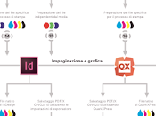 2015 PDF/X workflow disponibile italiano