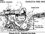 Fossa Dakota: fuoco campo invisibile