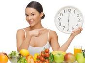 orari migliori mangiare