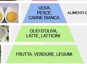 Speranza vita dove Dieta Mediterranea