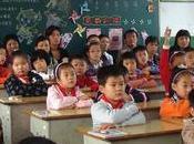 Insegnanti alunni nell'oroscopo cinese