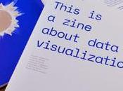 GRAFICA: Market Cafe Magazine Data visualization
