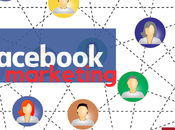 FACEBOOK MARKETING: risorsa tutta scoprire