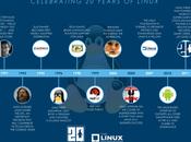 Linux anni, siamo solo all'inizio!